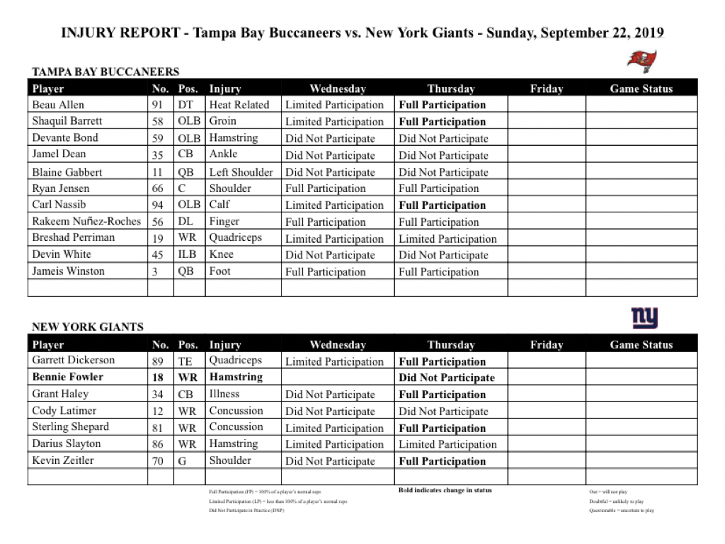 Good news to see that Shaq Barrett, Carl Nassib and Beau Allen were all full participation in Thursday's practice. Still no Devin White or Jamel Dean.